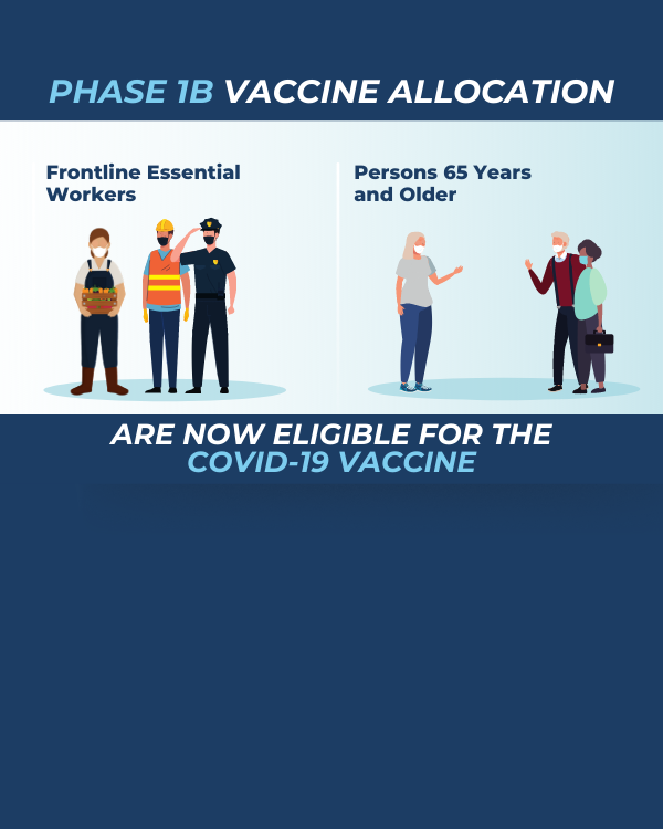 Image: State announces transition to vaccinate Phase 1B.